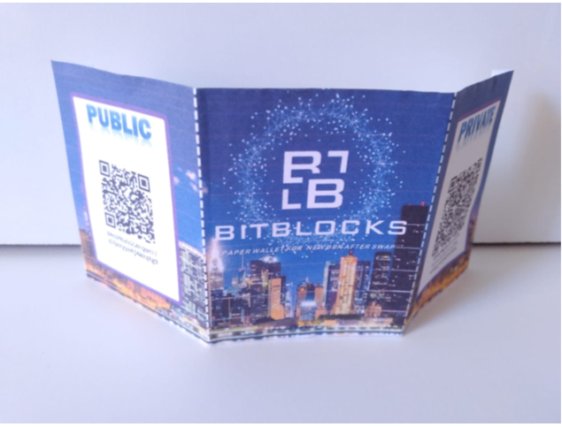 Overview image of a paper wallet